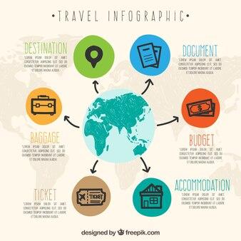 Reizen infografisch ontwerp