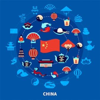 Reizen naar china set