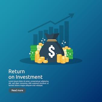 Rendement op investering