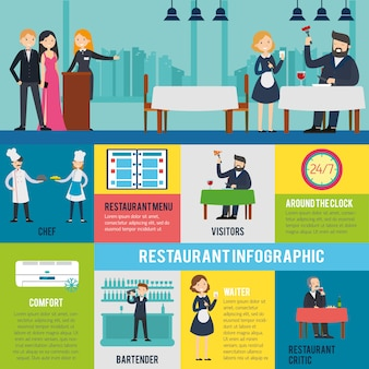 Restaurant service infographic sjabloon