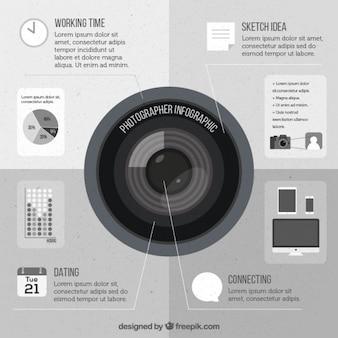 Retro fotografie infographic