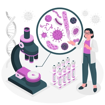 Retrovirusesr concept illustratie