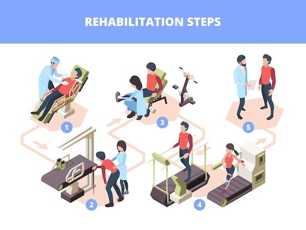 Revalidatie stadia. letsel gezondheidszorg fysiotherapie stappen medische behandeling infographic isometrische vectorillustratie. revalidatie fysiotherapie, medische zorg na blessure