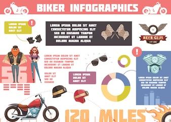 Rider infographics