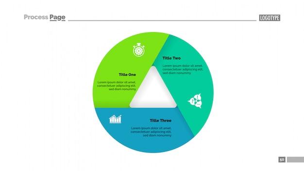 Ringdiagram met drie secties