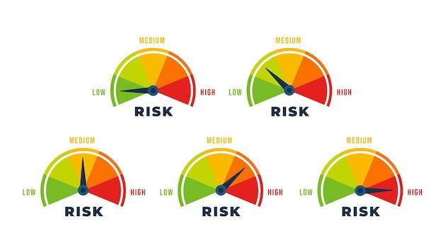 Risicoconcept op snelheidsmeter. schaal laag, gemiddeld of hoog risico op snelheidsmeter.