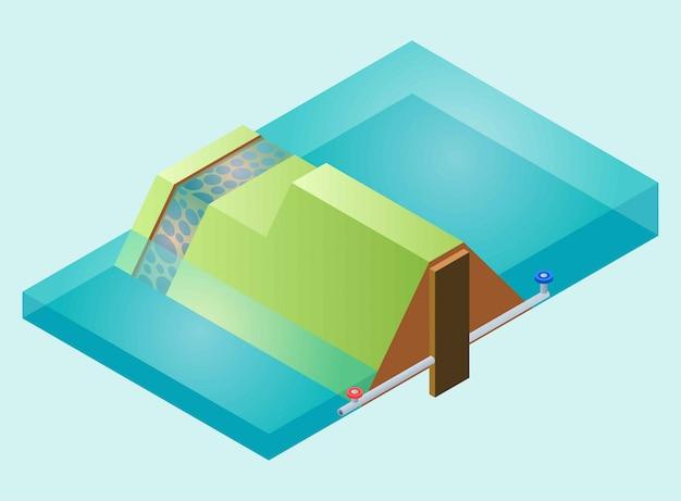 Rivier en dam met water, isometrische illustratie