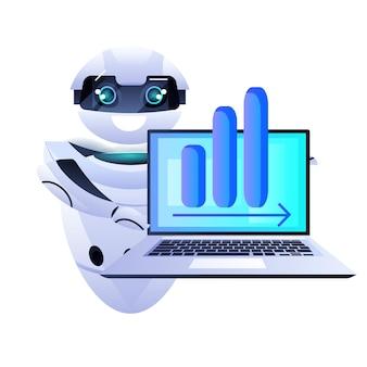 Robot-chatbot-assistent die financiële statistische gegevens op het laptopscherm analyseert