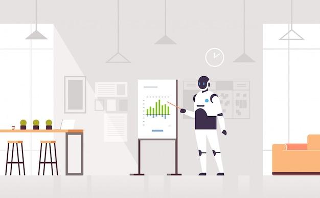 Robot presenteren financiële grafiek op flip-over bord robotachtige zakenman maken presentatie kunstmatige intelligentie technologie moderne kantoor interieur