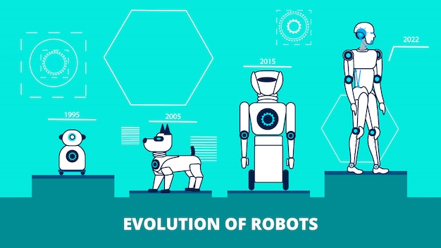 Robotica gaat sjabloon voor spandoek vooruit