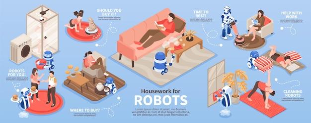 Robots die thuis infographics schoonmaken