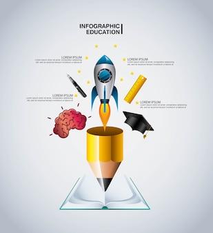 Rocket potlood regel cap hersenen pen boekpictogram