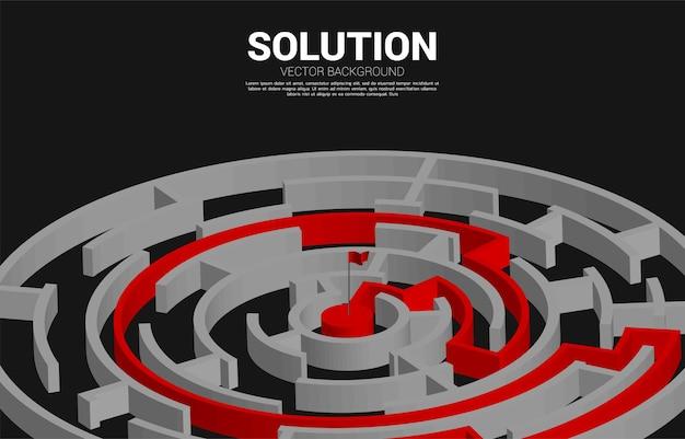 Routepad naar het midden van het doolhof. bedrijfsconcept voor probleemoplossing en oplossingsstrategie