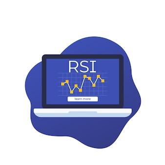 Rsi-indicator, relatieve sterkte-index