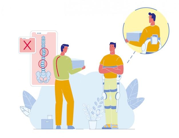 Rugletsel beschermende technologie en behandelmethode