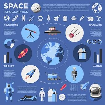 Ruimte gekleurde infographic