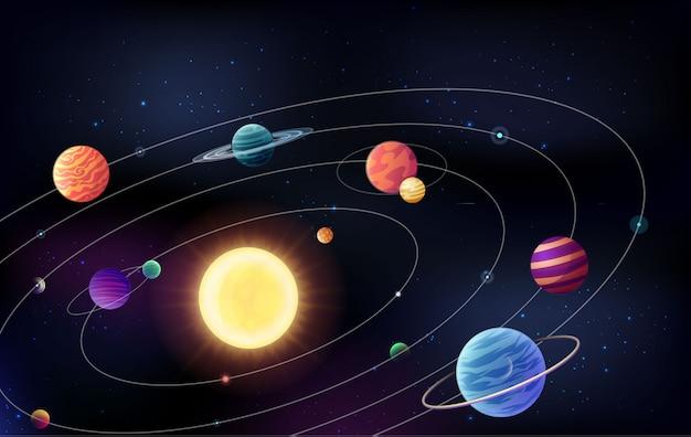 Ruimteachtergrond met planetts die rond zon op banen bewegen