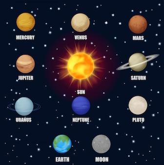 Ruimtesplaneten van het zonnestelsel ingesteld