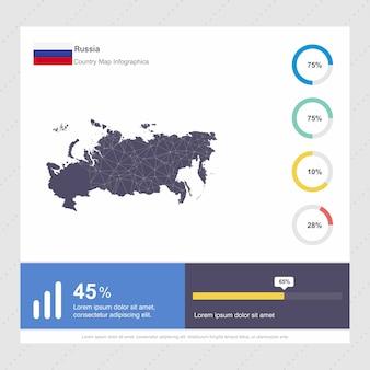 Rusland kaart & vlag infographics sjabloon
