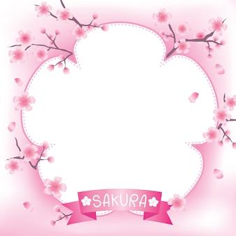 Sakura-sjabloon