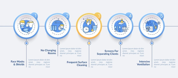 Salon veiligheidsregels infographic sjabloon. ventilatie, oppervlaktereiniging presentatie-ontwerpelementen. datavisualisatie met stappen. proces tijdlijn grafiek. werkstroomlay-out met lineaire pictogrammen