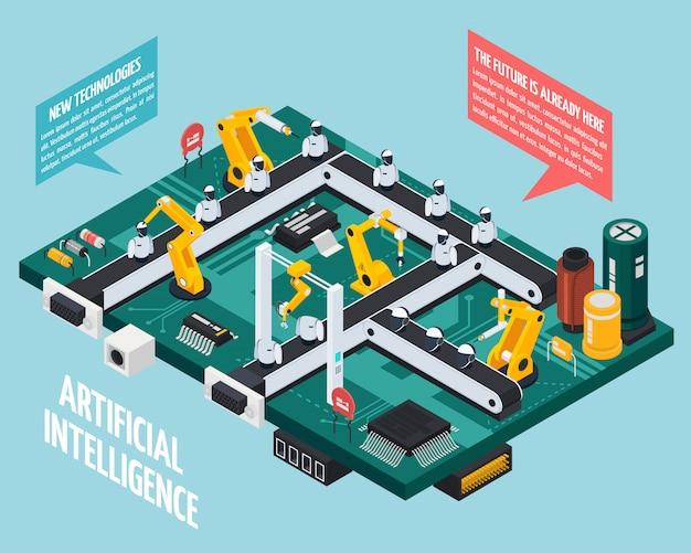 Samenstelling kunstmatige intelligentie