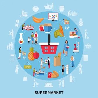 Samenstelling van de supermarkt
