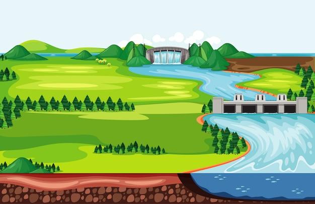 Scène met water dat van de dam naar beneden stroomt