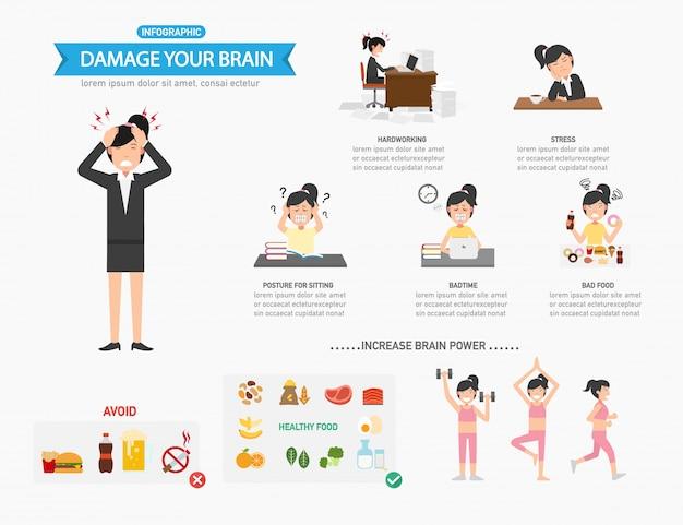 Schade je hersenen infographic