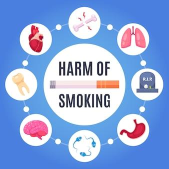 Schade van roken ontwerpconcept