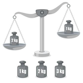 Schalen van rechtvaardigheid, gewichtsbalans