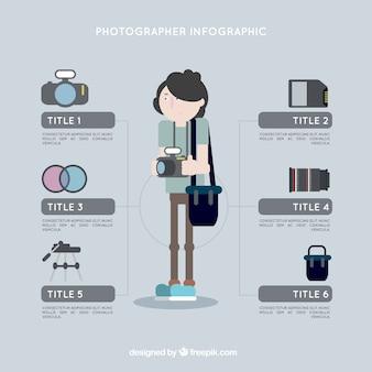 Schattig fotograaf infographic