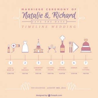 Schattige tijdlijn bruiloft