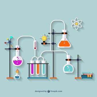 Scheikunde lab