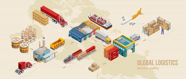 Schema van stadia van wereldwijde logistiek