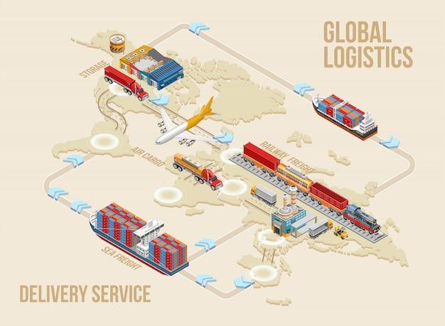 Schema van wereldwijde logistiek en bezorgservice