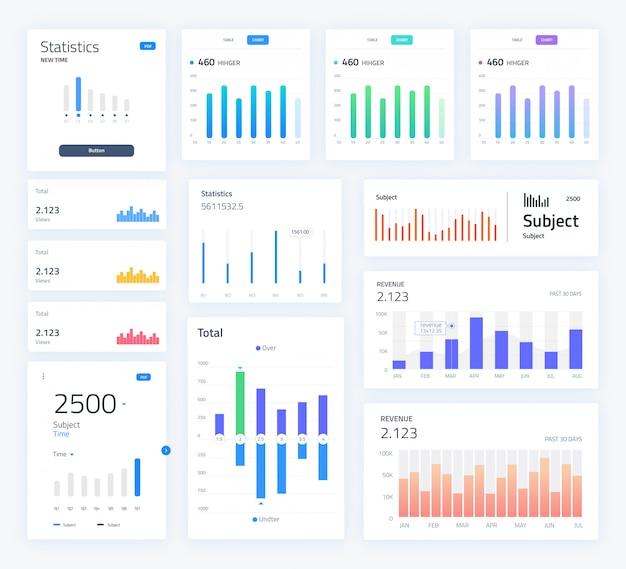 Scherm gebruikersinterface inclusief analysetabellen