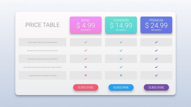 Schone illustratie van prijslijst met drie geïsoleerde opties