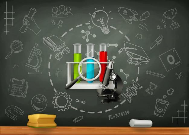School en wetenschap, terug naar schoolachtergrond