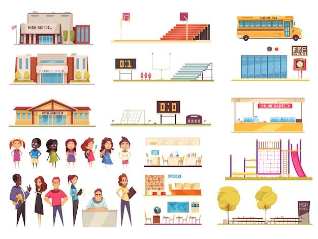 Schoolgebied elementen klassen bibliotheek en kantine leraren en leerlingen set cartoon iconen