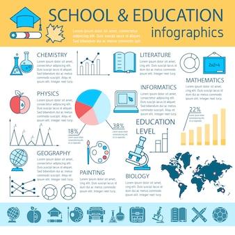 Schoolonderwijs lineaire infographics