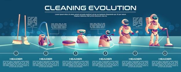Schoonmakende robots evolutie cartoon concept