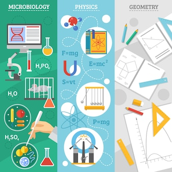 Science 3 flat banner set