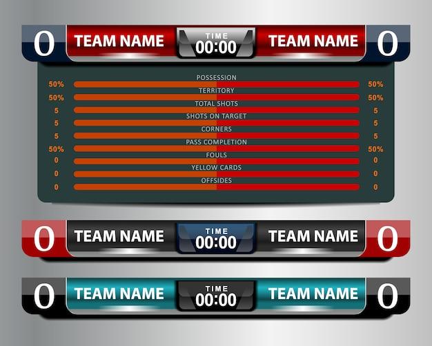 Scorebord en lower thirds