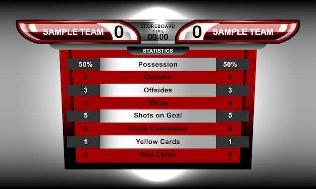 Scorebord en onderste derde voor sportvoetbal en voetbal