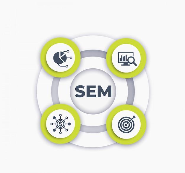 Sem, pictogrammen voor zoekmachine marketing