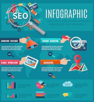 Seo-infographics die met menselijke handen wordt geplaatst die programmeringssymbolenvoorwerpen en grafieken houden