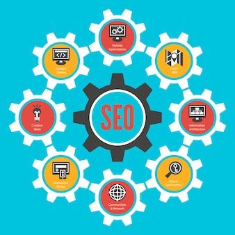 Seo internet technologie concept. infographicontwerp met tandwielen. vector illustratie