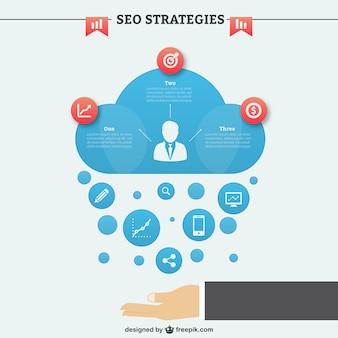 Seo strategieën
