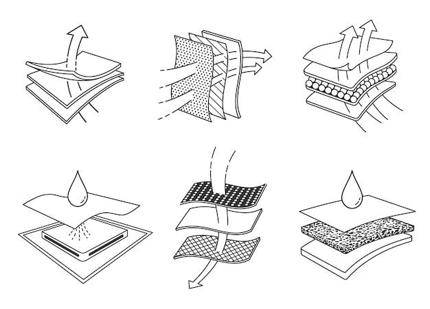 Set absorberende lakens en luiers